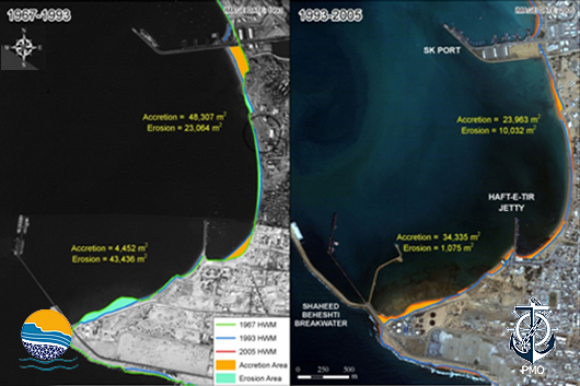 Hystorical comparison of shorelines in the area SBSK
