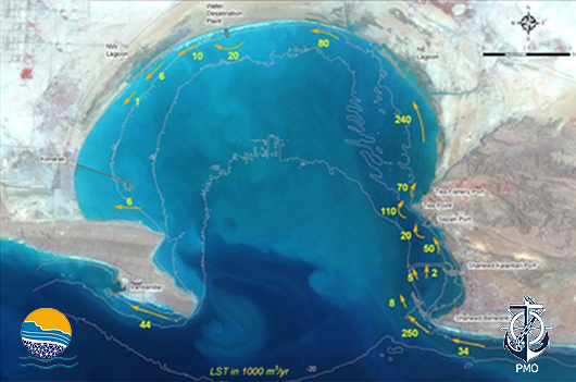 Hystorical estimations of LST potential rate in Chabahar bay